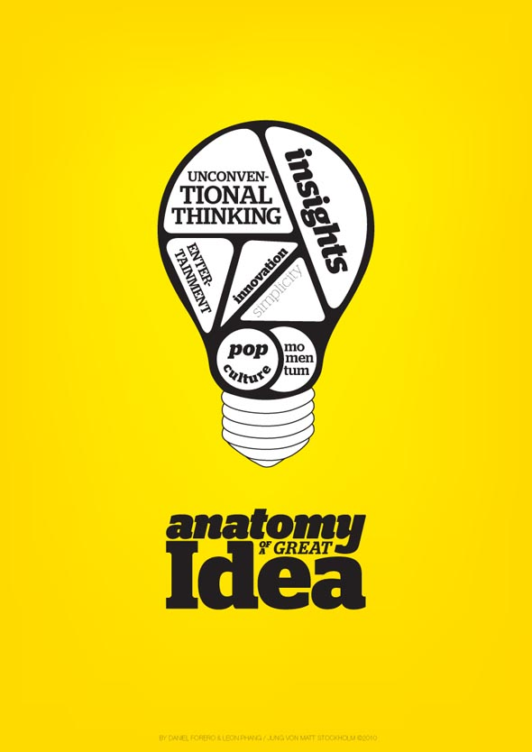 Jung-von-Matt-Anatomy-of-a-great-idea27