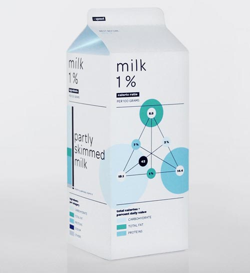 Brilliant Milk Packaging Design