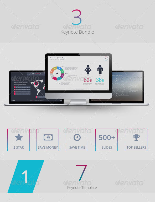 3 Keynote Bundle