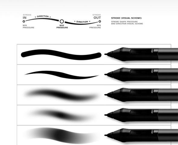 Digital Brushes