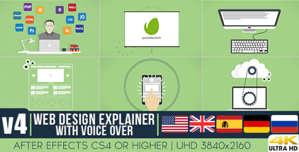 Web Design Explainer With Voice Over