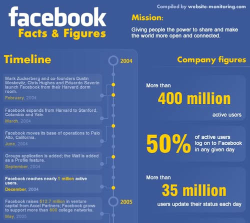 facebook-infographic-14