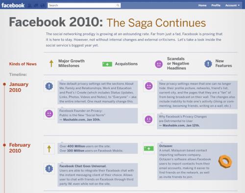 facebook2010-16