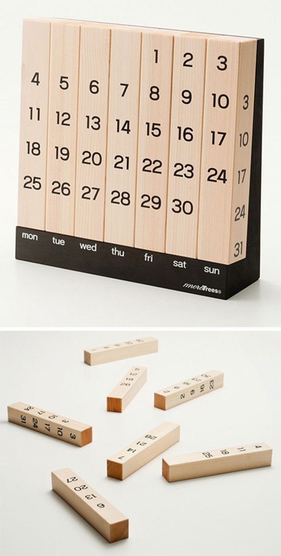 The minimal Million Year Calendar