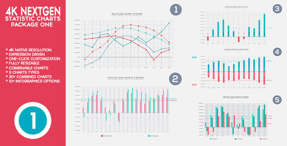 4K NextGen Resizable Statistics Charts Pack One