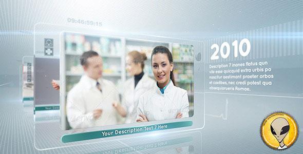 Medical Glass Timeline
